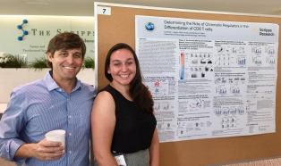 SURF Interns Poster Presentation